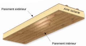Exemple de panneau sandwich en bois